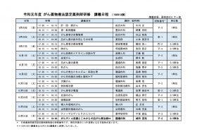 東北大学病院 令和元年度がん薬物療法認定薬剤師研修(日程変更あり;10/16,10/23)