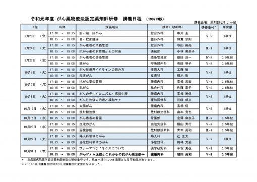 東北大学病院 令和元年度がん薬物療法認定薬剤師研修(日程変更あり)